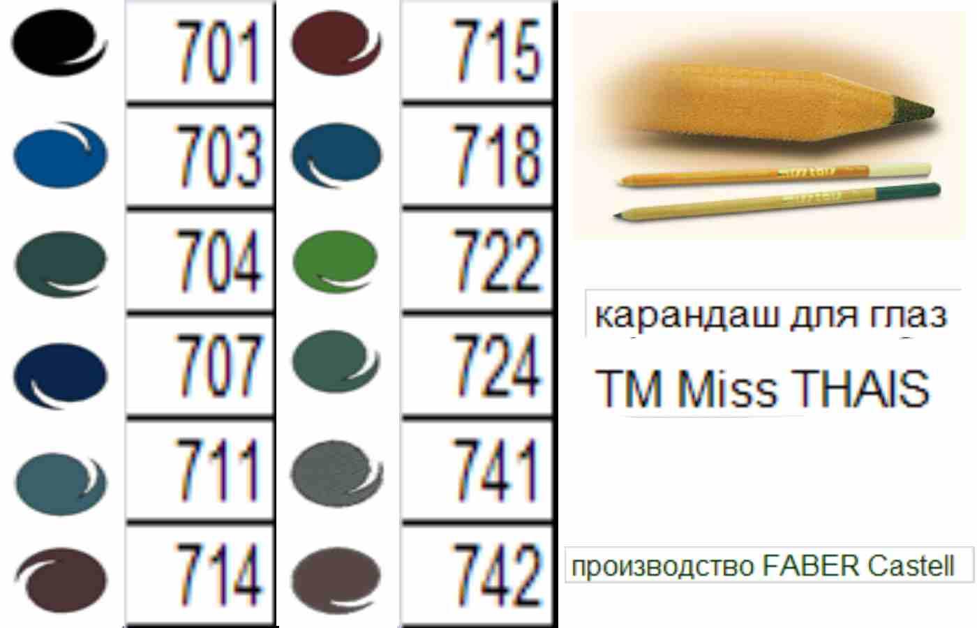 Компания авенир косметикс. лучшие марки косметики - для губ/глаз (Чехия).